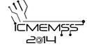 ICMEMSS 2014